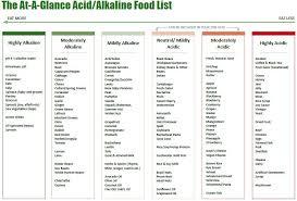 are you too acidic u2013 dr josh shields your natural holistic