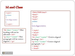 html online class styles define how to display html elements online presentation