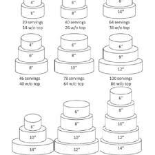 cake servings cake size serving sizes pinterest cake