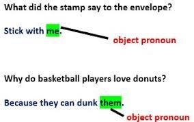 personal pronouns lesson for kids study com