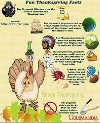 thanksgiving thanksgiving funs visual lys 52465429a8d8e w1500