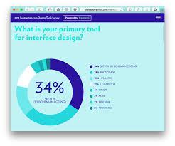 a digital design workflow tools in review u2013 prototypr