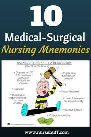 21 best entrance exam images on pinterest nursing schools