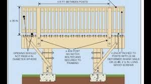 Deck Stair Handrail Height Patio Furniture Viyoutube Com