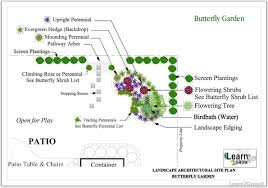 great free butterfly garden design design by function butterfly