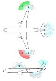 aircraft systems lights wingtips change color