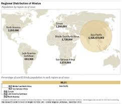hinduism map hindus pew research center