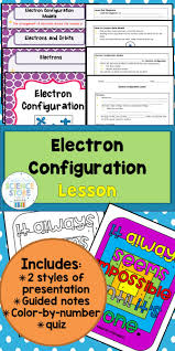 Patterns In Electron Configuration Worksheet Best 25 Bohr Model Ideas On Pinterest Atomic Theory Chemistry