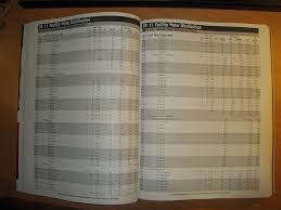Steel Takeoff Spreadsheet Developing Retrocommissioning Implementation Budgets Focusing On