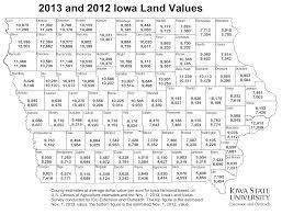 Map Of Iowa Counties Farmland Value Reaches Historic 8 716 Statewide Average Iowa