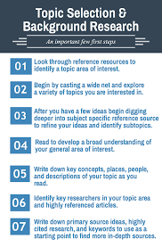 steps to write a research paper reference us history 10th grade spring research paper dr reference sources tip