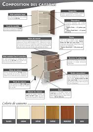 caissons de cuisine cuisine equipee cuisine amenagee cuisine moderne moble