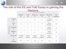 tok sample essays pay to get essays written uk wxtiles tok essay title 5 top tok essay title 5