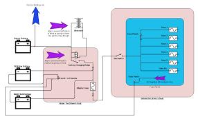 7 Way Trailer Harness Diagram Wiring Diagrams 7 Way Trailer Wiring 7 Pin Trailer Wiring