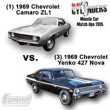 muscle car match ups 2015 round 3 onallcylinders
