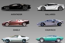 all cars of lamborghini lamborghini parts and accessories the guide to