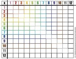 multiplication chart by page protector printables and more tpt