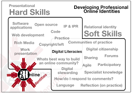 Resume Hard Skills Audio Recording Of Developing Professional Online Identities