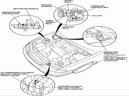 exciting 2003 honda accord fuse box images best image wire