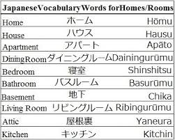 japanese class online 91 best learning japanese images on languages