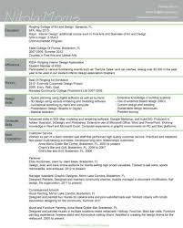 Barback Resume Examples by Resume Examples Interior Health Sales Design In Resume For