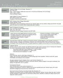 Resume Affiliations Resume For Interior Designer Rocket Potential
