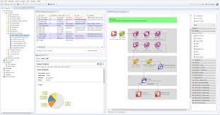 Data Quality Analyst Job Description Data Quality Center Ataccama