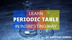 Learning The Periodic Table Learn Periodic Table How To Memorize The Periodic Table Hindi