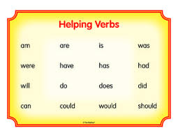 7 effective application essay tips for homework help verbs action