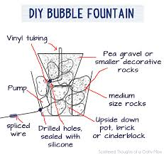 How To Make A Rock Patio by How To Make A Bubble Fountain In A Pot Scattered Thoughts Of A
