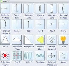 physics symbols chart real fitness