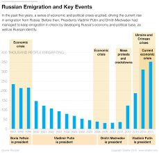 Russia And The Former Soviet by The Problem With Russia U0027s Best And Brightest Stratfor Worldview