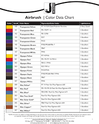 jacquard airbrush colors u2013 midwest airbrush supply u2013 blog