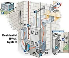 Whole House Ventilation Unit Home Hvac Design Studrep Co