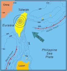 Map Of Taiwan 921chichi Tectonics Eng