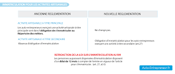 immatriculation auto entrepreneur rcs et rm