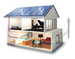 house with solar solar power for home residential solutions canadian solar