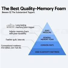Best Gel Foam Mattress Topper Cool Gel Memory Foam Mattress Topper Bamboo Fabric Cover Home Bed