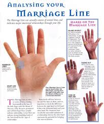 231 best palmistry images on palmistry palm reading and