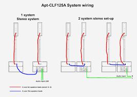 home theater setup diagram 4 pole speakon wiring diagram speakon nl4fx wiring
