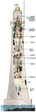 lighthouse floor plans lighthouse floor plans 100 images file hornby lighthouse