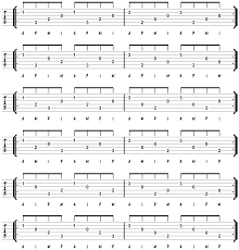 24 essential fingerpicking patterns every guitarist should know