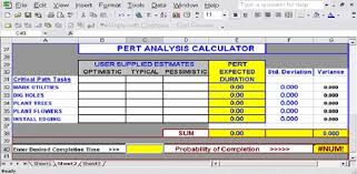 Critical Path Template Excel Free Excel Pert Chart Templates For Project Management