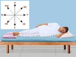 Comfortable Positions To Sleep In Which Is The Best Sleeping Position And Sleeping Direction