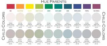 light green gray paint color warm grey paint colors neutral green paint colors great help me find
