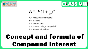 concept and formula compund interest maths class 8 viii