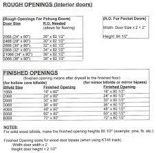 Prehung Interior Door Sizes 28 Prehung Interior Door Opening Interior Doors Design