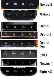 android image button fragmentation android hardware button comparison is confusing wired