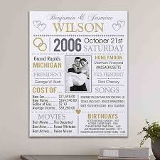 1st anniversary gifts for husband 1st anniversary gifts paper anniversary gifts gifts
