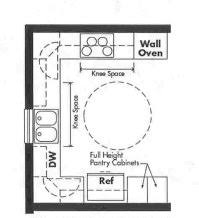 universal design modular home plans for kitchens u0026 bathrooms